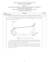 đáp án đề thi lý thuyết khóa 2 - công nghệ ôtô - mã đề thi oto - lt (20)