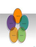 văn bản hình 5 vòng tròn, circle text boxes in powerpoint