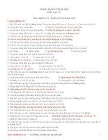 185 câu hỏi trắc nghiệm ôn thi đại học môn vật lý