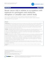 Breast cancer risk in relation to occupations with exposure to carcinogens and endocrine disruptors: a Canadian case–control study pptx