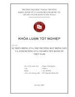 Sự biến động của thị trường bất động sản và ảnh hưởng của nó đến nền kinh tế Việt Nam