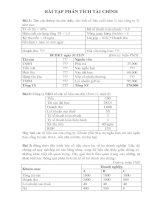 bài tập phân tích báo cáo tài chính
