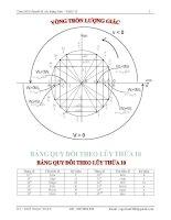 Tóm tắt lý thuyết và các dạng toán vật lý 12
