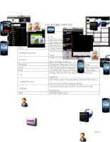 Báo cáo chuyên đề Quản lý danh bạ trên Android