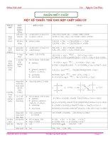 Phương pháp nhận biết các chất trong hóa