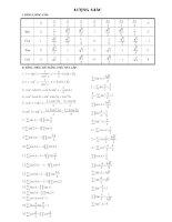 Công thức toán học - lượng giác