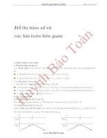 bài toán liên quan khảo sát hàm số ôn thi đại học (hay)