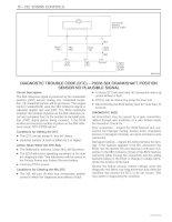 hệ thống điều khiển động cơ trang 152 279 trên xe matiz đời 2000 - 2013