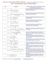 tuyển tập 500 bài toán tích phân