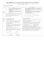 Hệ thống lý thuyết hóa học hữu cơ ôn thi đại học