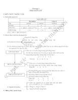 tổng hợp kiến thức trọng tâm hóa học 10