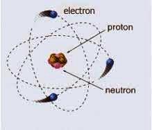bài toán áp dụng định luật bảo toàn electron