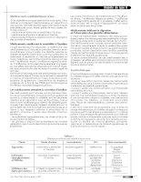 Cahiers de nutrition et de dietetique - part 6 docx