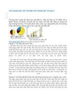 các dạng bài tập về biểu đồ trong đề thi địa lí