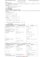 giáo án vật lý 12 tự chọn: phần giao động điều hòa doc
