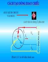 Giáo án điện tử công nghệ: Cách tạo dòng điện xoay chiều docx