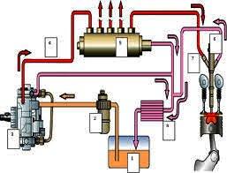 Nâng cao chất lượng hệ thống điều khiển ổn định mức nước cấp bằng bộ điều khiển mờ thích nghi