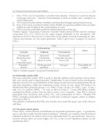 Indoor and Outdoor Air Pollution Part 3 doc