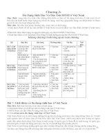 Chương 3: Đa dạng sinh học và bảo tôn ĐDSH ở Việt Nam doc