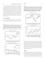 Intermarket Technical Analysis Trading Strategies for the Global_8 docx