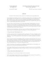 Chỉ thị số 03/2011/CT-UBND pdf