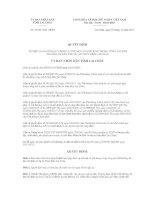 Quyết định số 35/2011/QĐ-UBND doc