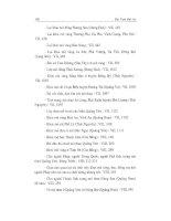Đại Nam thực lục tập 10 part 8 pptx