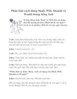 Phân biệt cách dùng Shall, Will, Should và Would trong tiếng Anh pdf