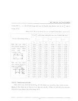Vật liệu kỹ thuật điện và kỹ thuật an toàn điện part 9 doc