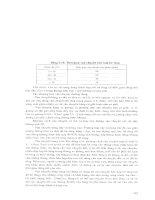 Giáo trình kỹ thuật thi công part 7 pdf