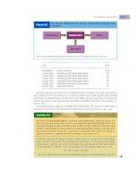 Tools for Business Decision Management Makers_8 pot