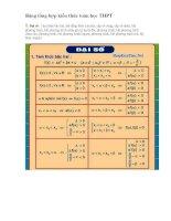 Bảng tổng hợp kiến thức toán học THPT