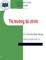 Thị trường tài chính - Trần Thị Thanh Phương ppt