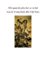 Mối quan hệ giữa thơ ca và hội hoạ từ Trung Quốc đến Việt Nam ppt