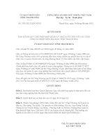 Quyết Định Số: 2581/2012/QĐ-UBND BAN HÀNH QUY CHẾ PHỐI HỢP QUẢN LÝ NHÀ NƯỚC ĐỐI VỚI CÁC CỤM CÔNG NGHIỆP TRÊN ĐỊA BÀN TỈNH THANH HÓA pdf