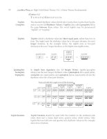 Music Theory FundamentalsSection 1.7 ppt