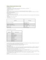 phong tri benh cho Lon pdf