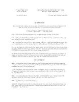 Quyết định số 692/QĐ-UBND pot