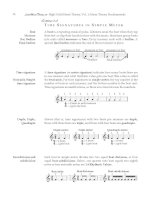 Music Theory FundamentalsSection 1.5 ppt