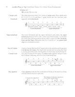 Music Theory FundamentalsSection 2.1 pptx