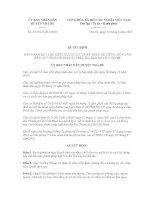 Quyết dịnh số 03/2012/QĐ-UBND doc
