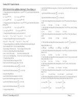 120 câu TN dao động điều hòa CB