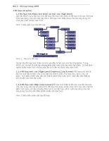 Lập trình di động part 3 pdf