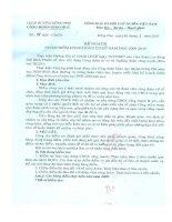 Số: 88/KH-CĐGD ngày 30/3/20 Kế hoạch chấm điểm Công đoàn cơ sở năm học 2009 - 201
