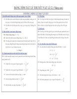 Tóm tắt công thức giải nhanh và lý thuyết Vật Lý ôn thi ĐHCĐ  Thạc sỹ Giáp Văn Cường