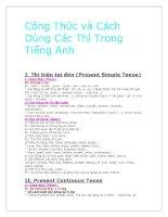 Công thức và cách dùng tất cả các thì trong tiếng Anh pdf