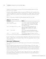 Tự học HTML và CSS trong 1 giờ - part 14 doc