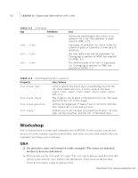 Tự học HTML và CSS trong 1 giờ - part 13 doc