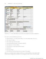 Microsoft SQL Server 2008 R2 Unleashed- P73 ppsx