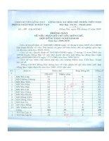 Số: 59/TB - PGDĐT ngày 02/12/2009 Thông báo về việc phân bố chỉ tiêu biên chế, hợp đồng theo Nghị định 68 năm học 2009 - 2010